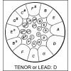 Tenor Lead High D + sticks - Powder coated